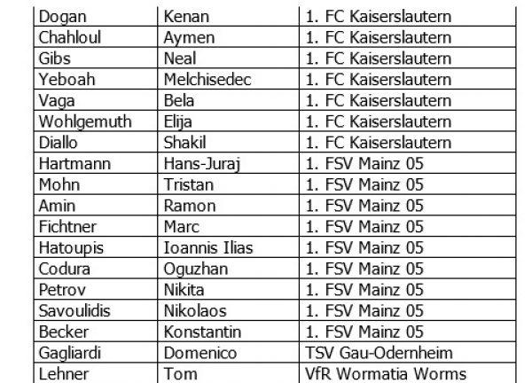 Edenkoben – U16 Jungs testen für Duisburg
