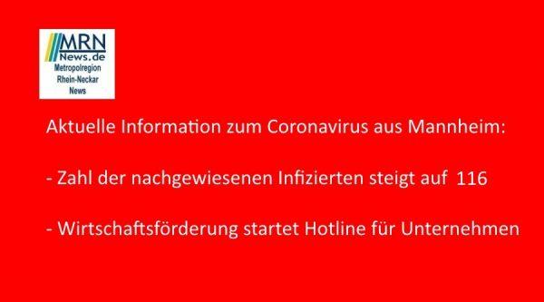 Mannheim – Zahl der nachgewiesenen Corona-Fälle in Mannheim steigt auf 116 – Stand 21.03.2020, 17.30 Uhr