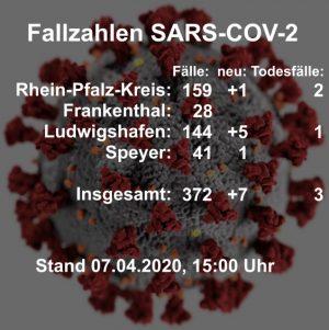 Rhein-Pfalz-Kreis – Traurige Nachrichten: Weitere Todesfälle im Rhein-Pfalz-Kreis und in der Stadt Ludwigshafen