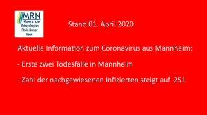 Mannheim – Coronavirus – Erste Todesfälle in Mannheim – Fallzahlen der nachgewiesenen Corona-Fälle steigt auf 251