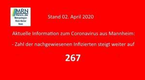 Mannheim – Zahl der nachgewiesenen Corona-Fälle steigt weiter
