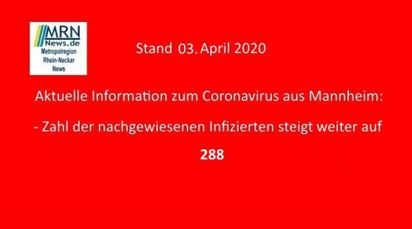 Mannheim – 3. Todesfall in Mannheim – Zahl der nachgewiesenen Corona-Fälle steigt um 21 weitere Fälle auf 288