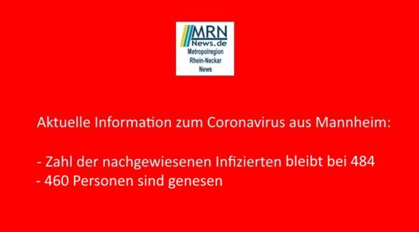 Mannheim – Corona-Fälle erneut nicht gestiegen – aktuell 484 nachgewiesene Fälle – 460 Personen genesen
