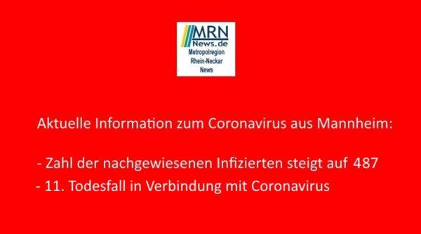 Mannheim meldet den 11. Todesfall in Verbindung mit Corona – Zahl der Coronavirus -Fälle in Mannheim erhöht sich auf 487 – Interview mit Dr. Peter Uebel