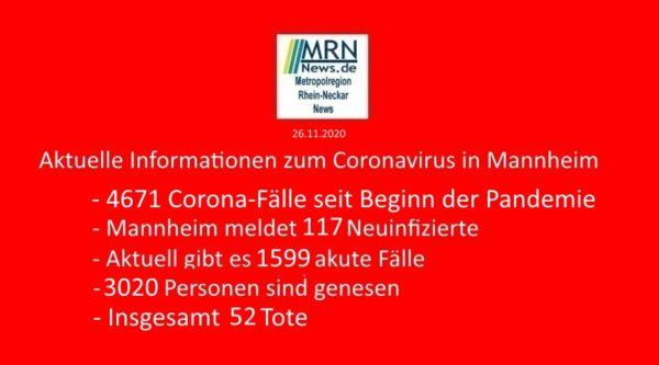 Mannheim meldet Anstieg um 117 weitere Corona Infizierte und vier weitere Todesfälle