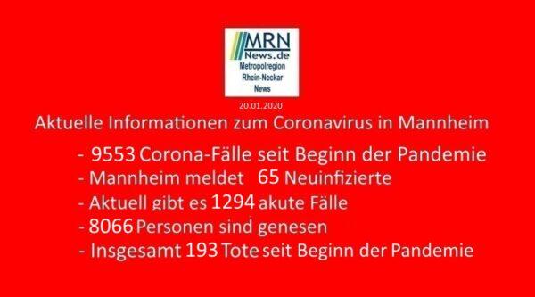 Mannheim – 323. Meldung zu Corona 20.01.2021 – 65 weitere Corona-Fälle gemeldet / 2 weitere Todesfälle – Zahl der akuten Fälle veringert sich auf 1294