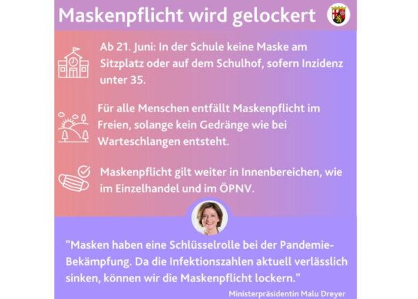 Ludwigshafen – Rheinland-Pfalz lockert Maskenpflicht in Schulen und im Freien