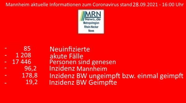 Mannheim – 85 weitere Fälle einer nachgewiesenen Coronavirus-Infektion gemeldet