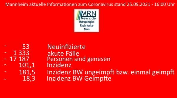 Mannheim – Inzidenz Ungeimpften ( bzw. Einmal- Geimpfte ): 181,5 — Inzidenz Geimpfte: 18,3